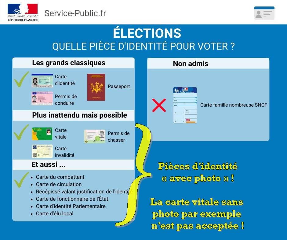 12 justificatifs d'identité acceptés pour voter (ou établir une procuration)
